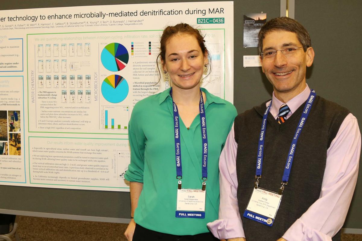 Drs. Beganskas and Fisher present on managed aquifer recharge at AGU 2015.